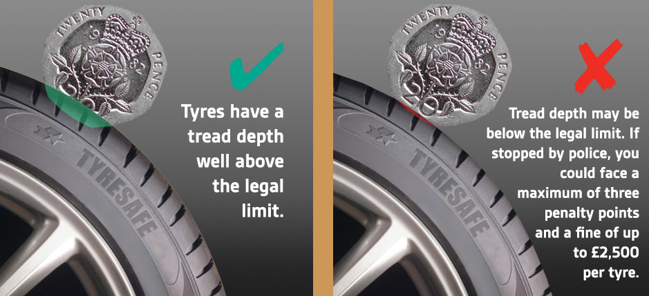 20p test image - Tyres Horndean